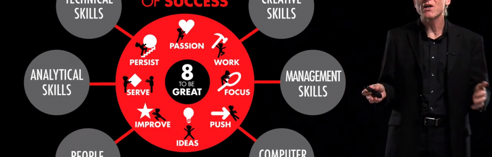 成功者的8個特質 (8 traits of successful people – Richard St. John)